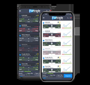 Mobile Pro Trader